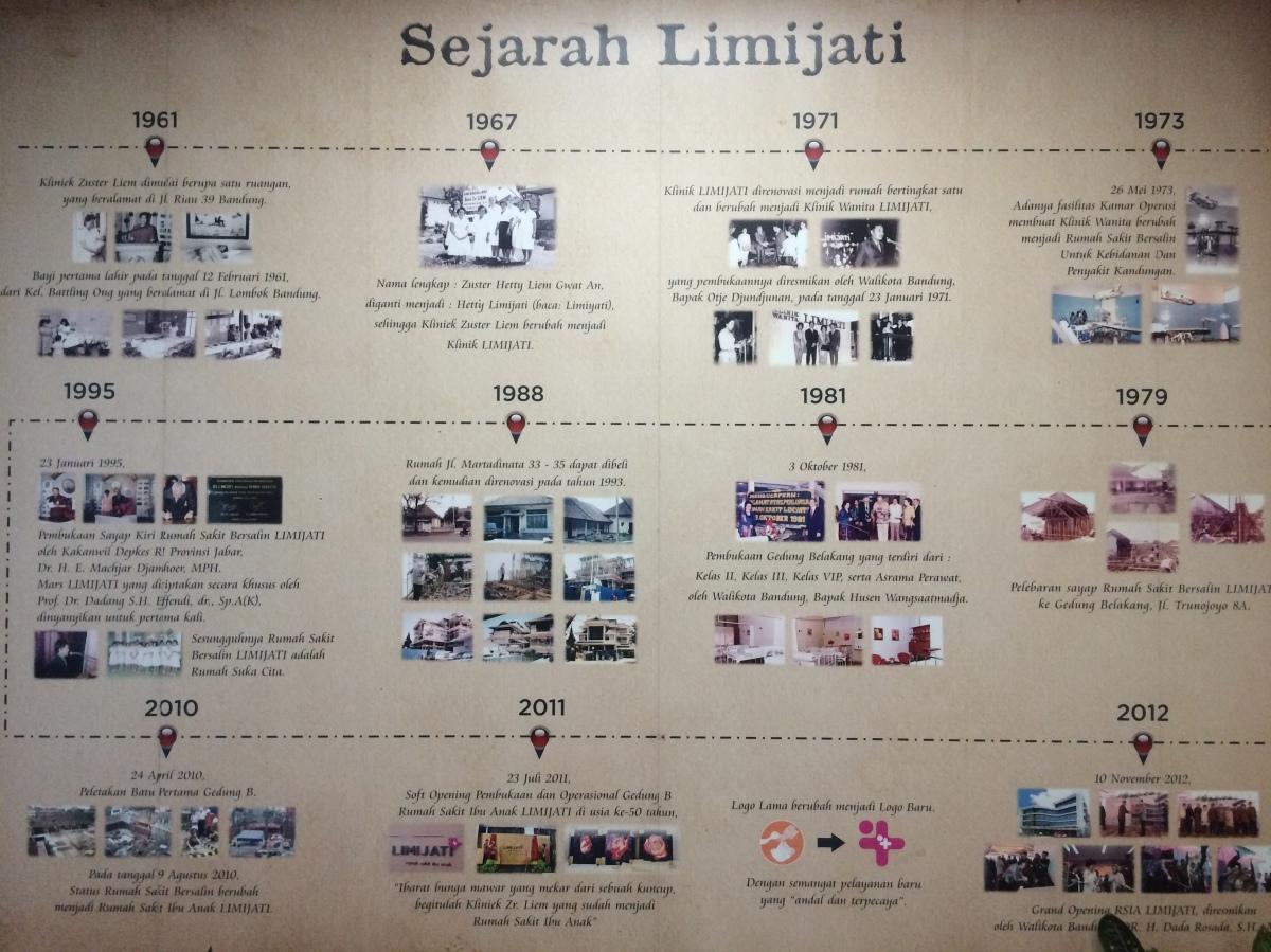RSIA Limijati Bandung